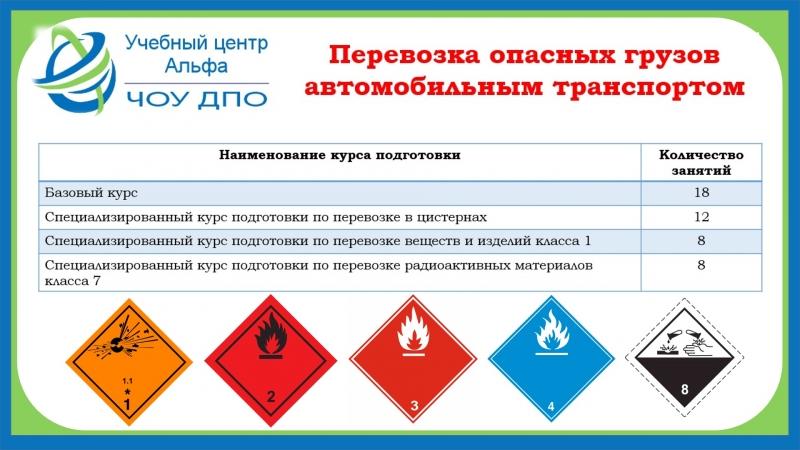 Обучение на ДОПОГ по перевозке опасных грузов автомобильным транспортом