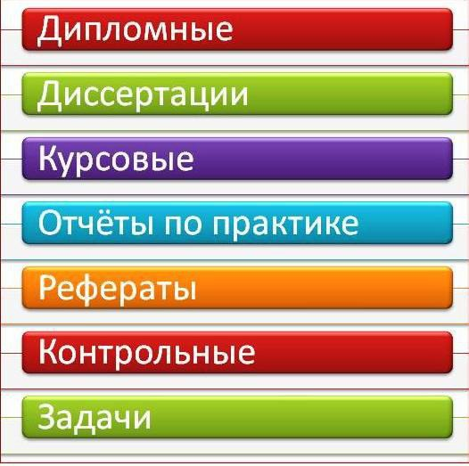 Написание рефератов на заказ в Воронеже